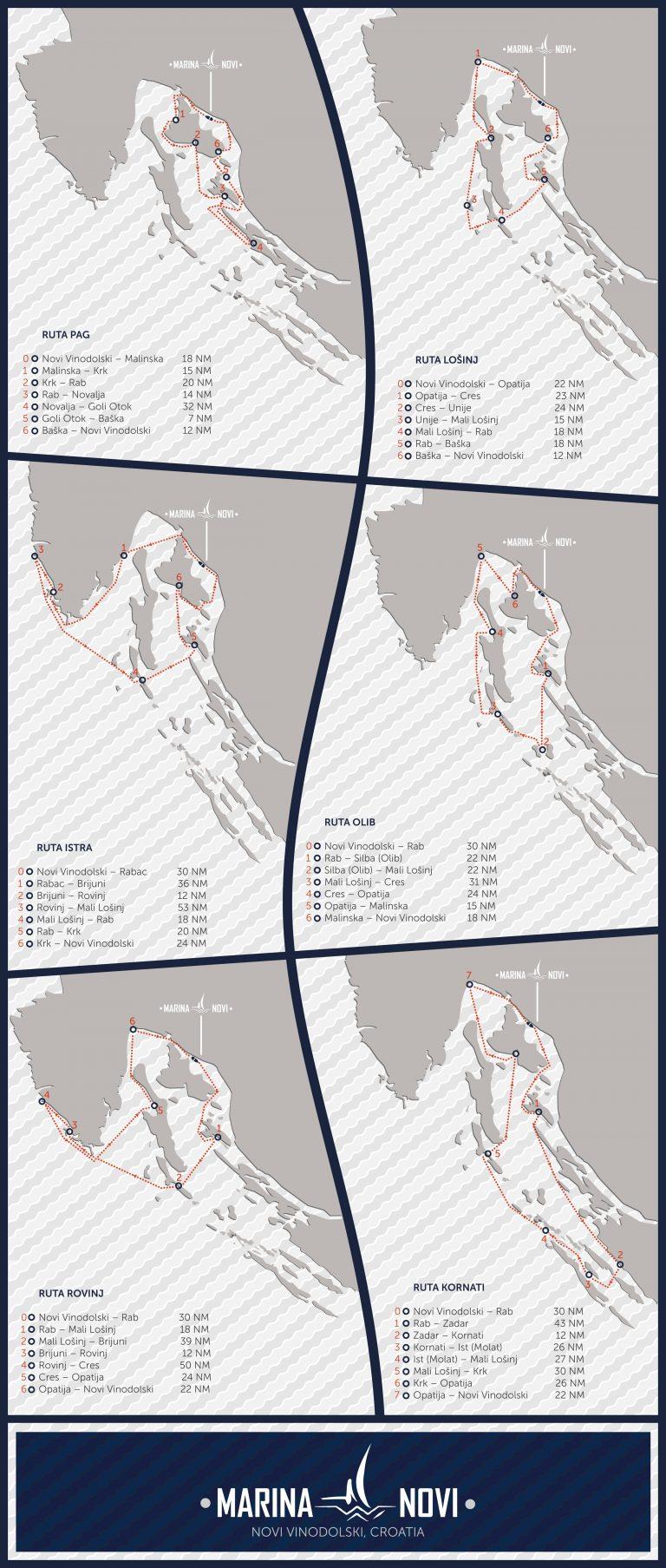 nautical-routes